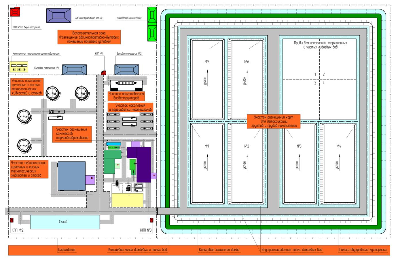 Схема ПКО-1