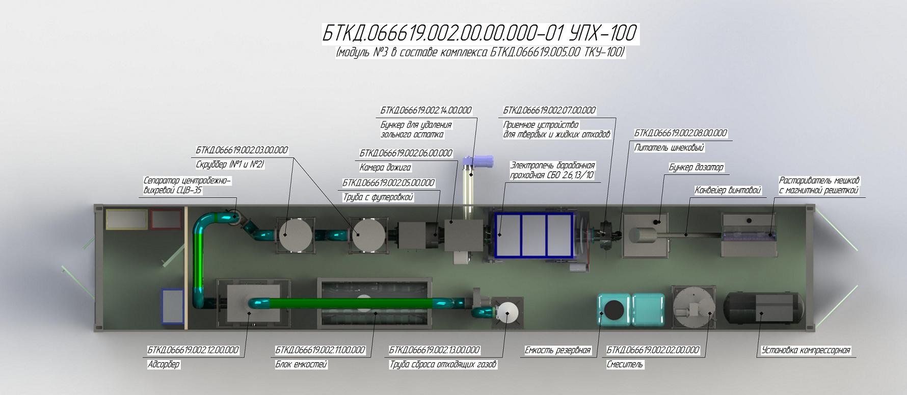 Конструкция УПХ - 100